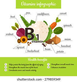 Infographic set of vitamin B1 and useful products: pea, cauliflower, carrot, spinach, onion, hazelnut, potato, bean, apricot, walnut, beet. Healthy lifestyle and diet vector concept.