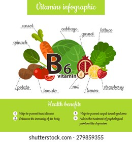 Infographic set of vitamin B6 and useful products: cabbage, garnet, lettuce, strawberry, lemon, nut, tomato, potato, spinach, carrot. Healthy lifestyle and diet vector concept.
