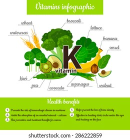 Vitamin k images stock photos vectors shutterstock infographic set of vitamin k and useful products lettuce banana avocado asparagus ccuart Image collections
