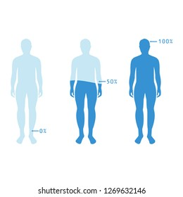 Infographic showing water percentage level in human body. Vector illustration Water balance.
