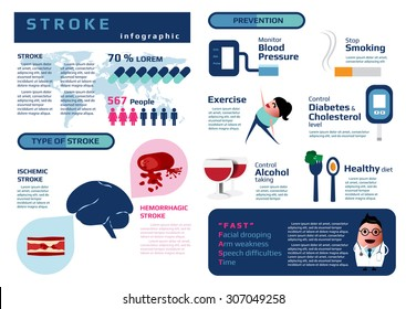 infographic of stroke disease including of type of stroke and prevention, vector illustration.
