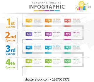Infographic template for business. 12 Months Modern Timeline diagram with quarter, presentation vector infographic.