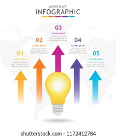 Infographic template for business. 5 steps Mindmap diagram with light blub and arrows, presentation vector infographic.