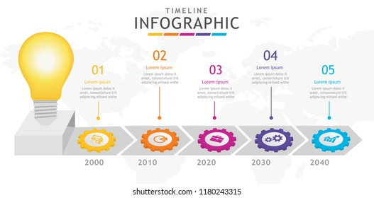 Infographic template for business. 5 steps Timeline diagram with light blub and cogs, presentation vector infographic.