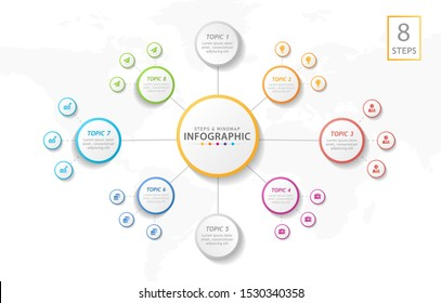 Infographic template for business. 8 Steps Modern Mindmap diagram with circles, presentation vector infographic.