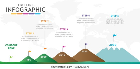 Infographic template for business. comfort zone to success concept, presentation vector infographic.