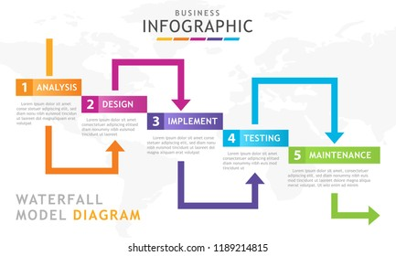 Infographic template for business. Waterfall diagram chart for software development, presentation vector infographic.