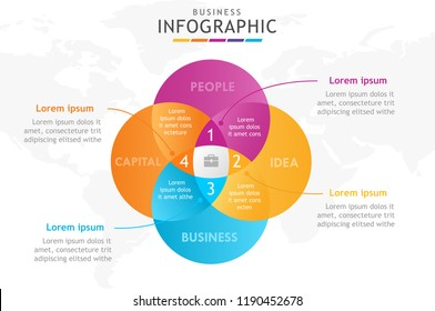 Infographic template. Ikigai Mindmap diagram in business concept, presentation vector infographic.