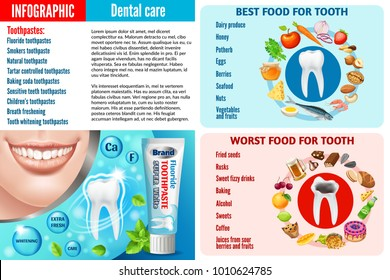 Infographic useful and harmful food for tooth. Caries and a healthy tooth. Types of toothpaste and dental care. Beautiful smile and whitening. Vector illustration.