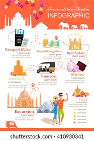 Infographic vacation incredible india. Order of  route to rest of India passport and visa, navigation and settling in hotel, transportation and money, excursions and sightseeing. Vector illustration