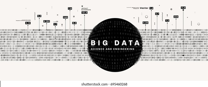 Infographic vector template | Big Data | Machine learning | Artificial intelligence