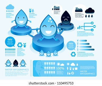 infographic vector water reverse osmosis.cartoon style with eco icons