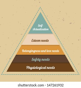 Infographic - vintage vector maslow pyramid