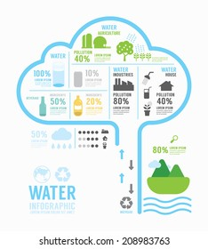 Infographic water eco annual report template design . concept vector illustration