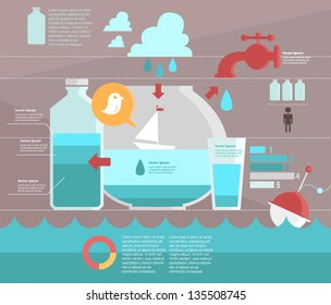 infographic. water savings