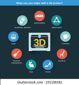 Infographic - what can you make with a 3D printer