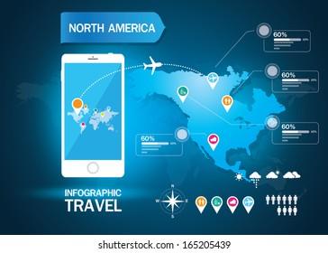 infographic world travel