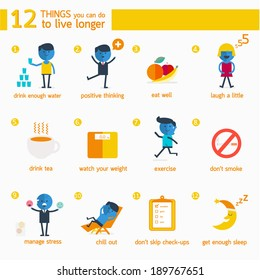 Infographics 12 things you can do to live longer.
