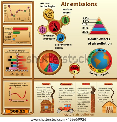 Infographics About Air Pollution Man Style Stock Vector Royalty