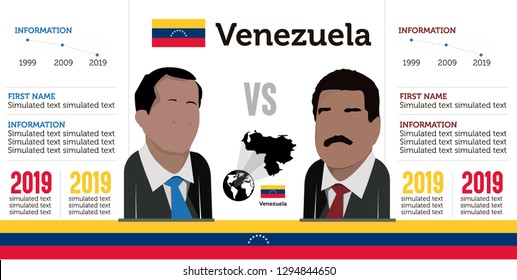 Infographics about the crisis in Venezuela  01-24-2019