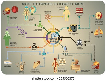 infographics about the dangers of cigarette smoke