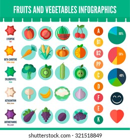 Infographics about vitamins, pigments, fruits, vegetables and berries in flat style. Vector illustration for markets, shops and vegetarian society.