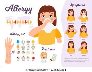 Infographics of allergies. Symptoms of the disease. Treatment. Statistics. Types of allergens.