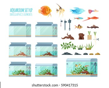Infographics aquarium set. Underwater vector elements - equipment, fish, and Seaweed, stones isolated on white background. Thermometer, lamp and accessory for aquarium illustration