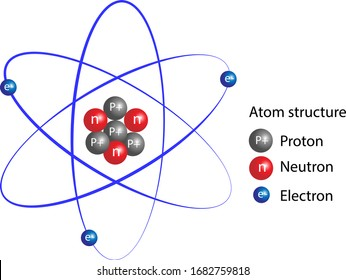 Infographics. Atom structure drawn in vector in a minimalist style. Drawing on a white background.