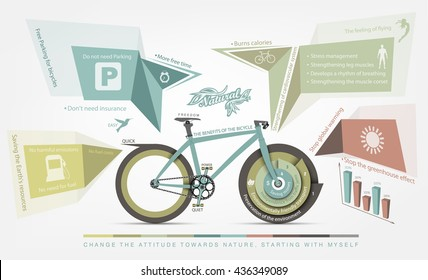 infographics benefits of bicycle use for humans and the environment