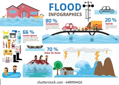 infographics of Brochure elements of water flood disaster and emergency accessories. vector illustration.