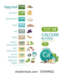 "Infographics ""Calcium in food"". rotsenty. Top 10 foods rich in calcium. Organic food. Healthy lifestyle."