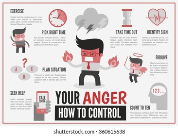 infographics cartoon character about anger management