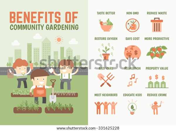 infographics cartoon character about benefits of community gardening