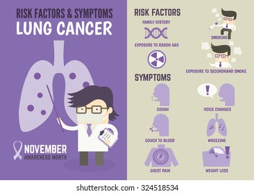 infographics cartoon character about lung cancer risk factors and symptoms