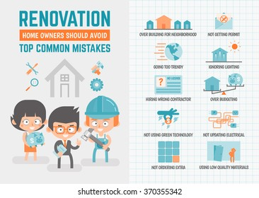infographics cartoon character about renovation mistakes