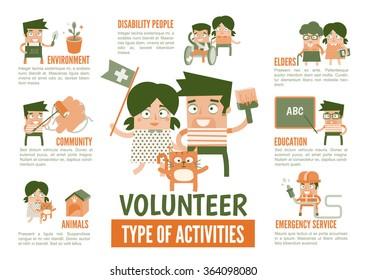 infographics cartoon character about volunteer activities