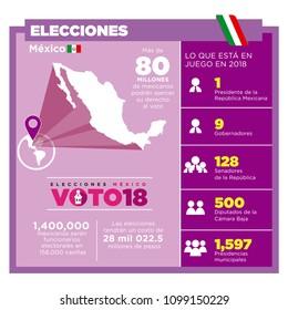 Infographics, cost of Mexico Elections elecciones Mexico y costo de las elecciones 2018,  spanish text
