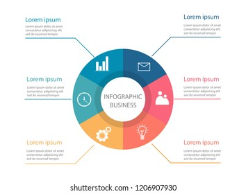 Infographics design template with circular sign design. Successful Business Ideas. 6-step function icon and description. Vector illustrations in flat design.