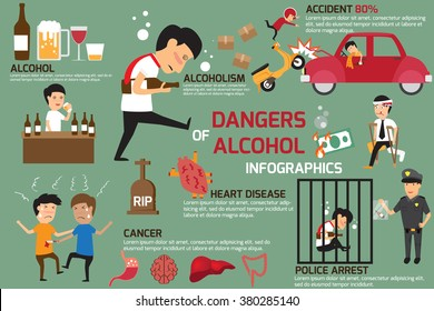 Infographics Detail of danger and risk from alcohol  with alcoholism can use for template design and advertising brochure. vector illustration.