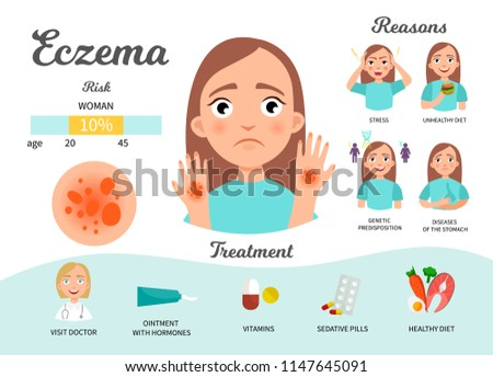 Infographics of eczema. Statistics, causes, treatment of the disease. Illustration of a cute sad girl.