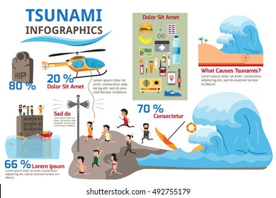 Infographics elements. Detail of danger earthquake into Tsunami with detail to protect yourself from big wave. water flood vector illustration.