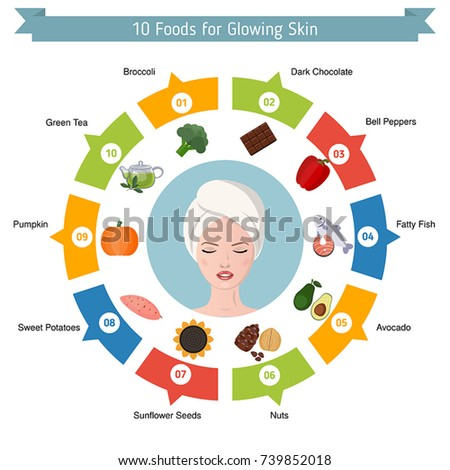 Infographics Food Helpful Glowing Skin Best Stock Vector Royalty
