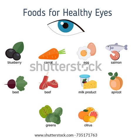 c74c2f026da Infographics of food helpful for healthy eyes. Best foods for the healthy  eyes.