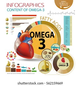 "Infographics ""Foods with the highest content of Omega-3."" Healthy heart and cardiovascular system. Healthy lifestyle. Balanced diet. Basics of healthy nutrition. Line charts, pie chart,  table"