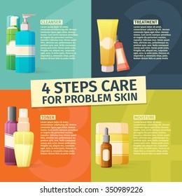 Infographics of the four steps of care for problem skin. Template design of infographics with cosmetic bottles for skin care. Skincare systems acne treatment.