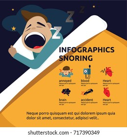 Infographics, Health, Snoring
