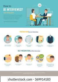 Infographics - how to be interviewed. Preparing for the interview in the company. Self-presentation and self-feeding. Simple instructions with easily editable data. Vector cocept in flat style.