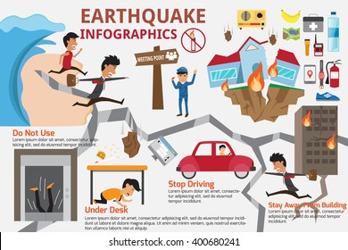Infographics. How to protect yourself during an earthquake and important practice for protect from tsunami big wave. water flood vector illustration.