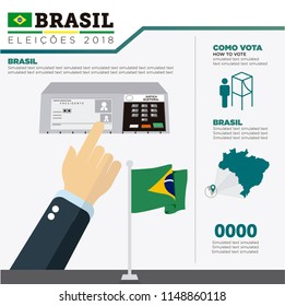 Infographics of how to vote in Brazil. Brazil Elections 2018